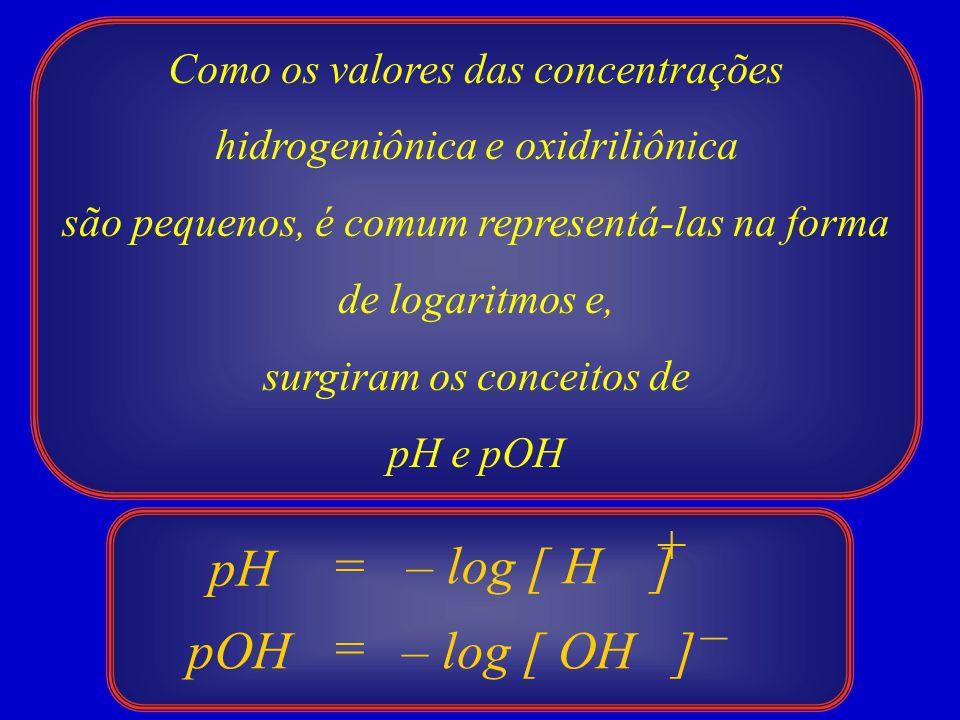 + pH = – log [ H ] – pOH = – log [ OH ]